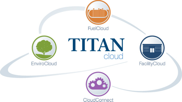 Protecting Your Business With WebTitan Cloud